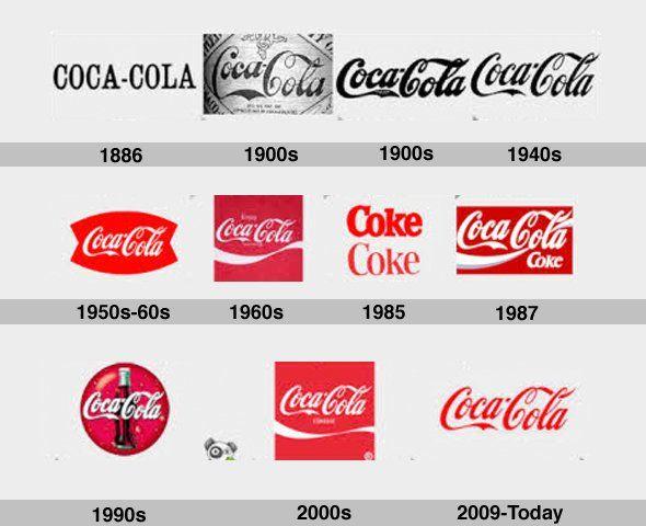 best 19 logo ideas images on pinterest corporate