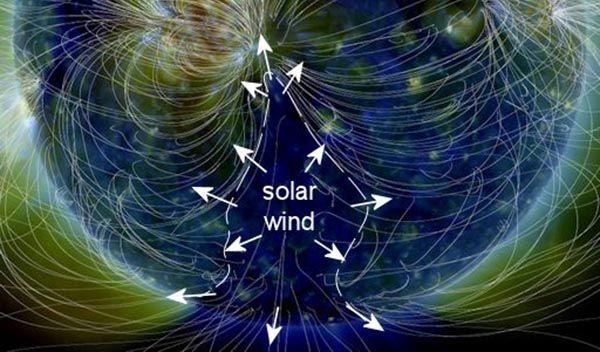 (adsbygoogle = window.adsbygoogle || []).push();   Un gigantesco agujero coronal en la atmósfera del sol está arrojando el viento solar hacia la Tierra. Viajando a más de 600 km / s (1,3 millones de mph), la vanguardia de la corriente de viento solar ha llegado a la Tierra el 24 de...