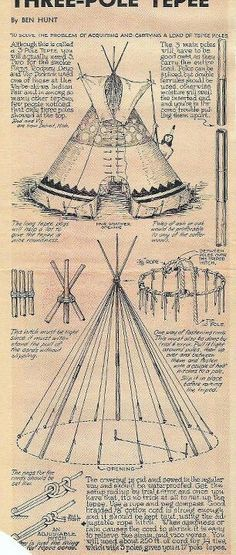 Misconceptions ~ Teepees were widely used by the Great Plains tribes of North America, who lived a nomadic existence. Wigwams, on the other hand, were domed dwellings made of grass, cloth, and brush that were popular among the Native Americans of the Northeast and Southwest. American Indian dwelling varied immensely from region to region, and even from season to season.