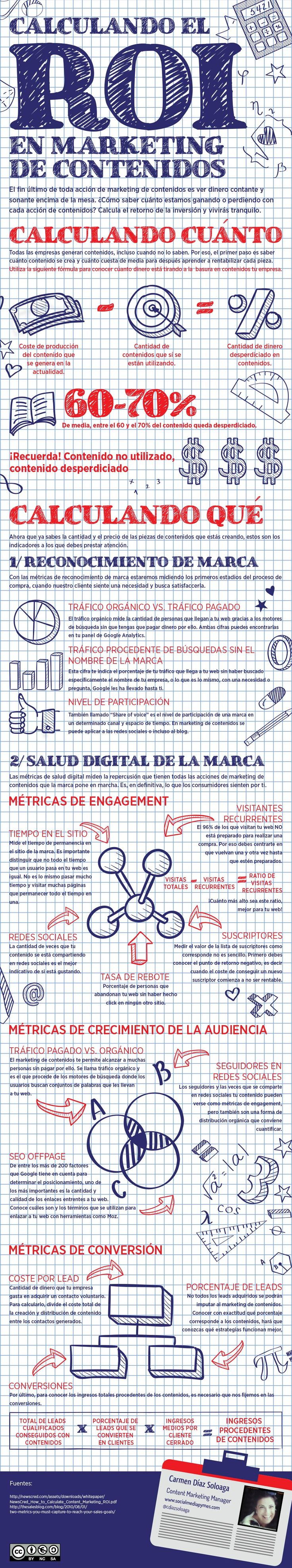 Calcula el ROI en marketing de contenidos #infografia #infographic #marketing