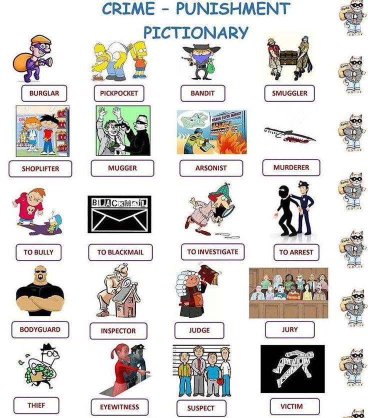 Crime vocabulary.