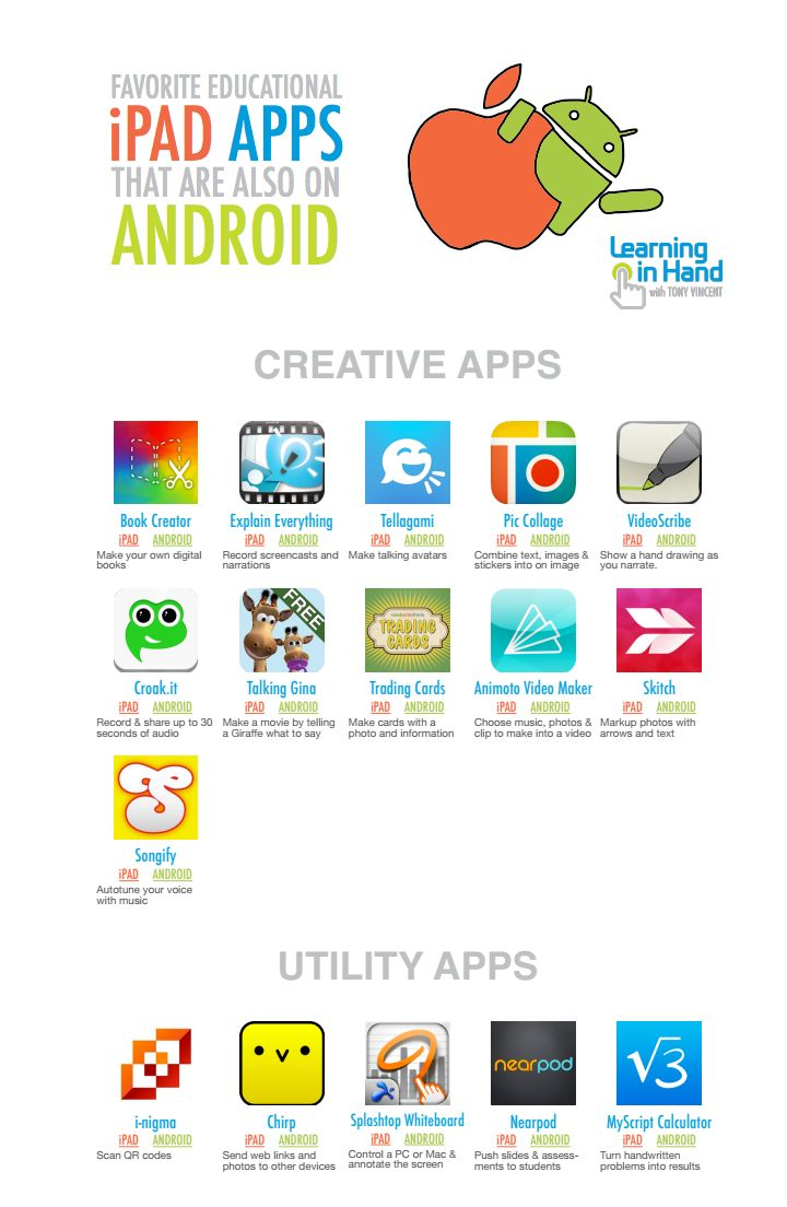 38 iPad and Android Apps Ideal for BYOD Classrooms ~ Educational Technology and Mobile Learning