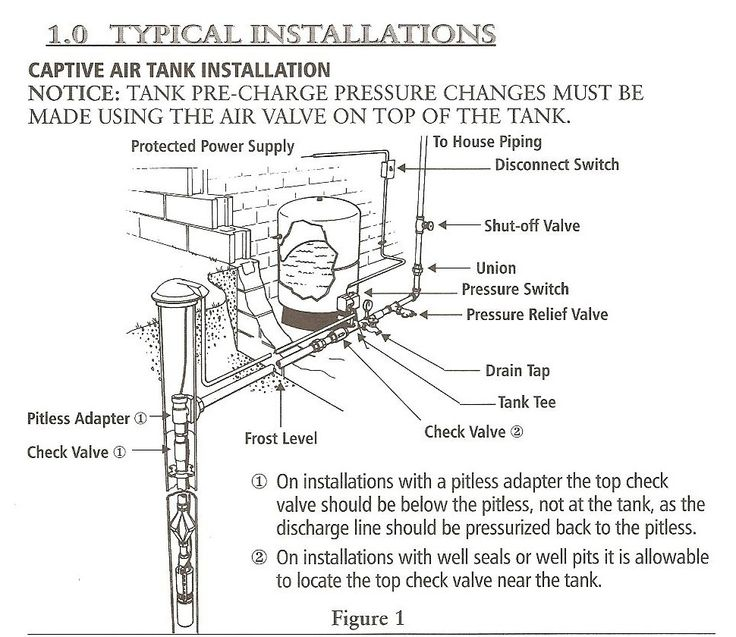 how to change a well pump