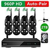 #DailyDeal ONWOTE 960P HD 8 Wireless WiFi Security Camera System 2TB HD     ONWOTE 960P HD 8 Wireless WiFi Security Camera System 2TB HDExpires Jun 19, 2017     https://buttermintboutique.com/dailydeal-onwote-960p-hd-8-wireless-wifi-security-camera-system-2tb-hd/