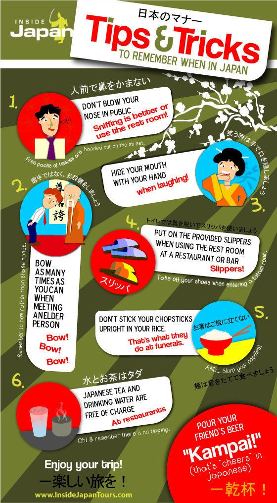 Cultural Tips & Tricks when visiting Japan