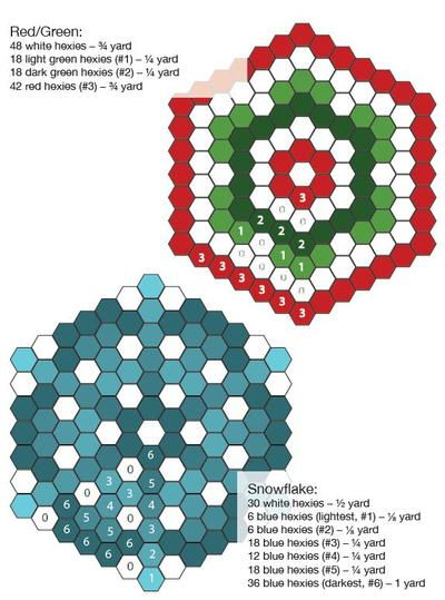 This layout would work for a crocheted hexagon Christmas tree skirt