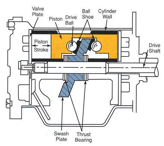 Pin On Scroll Compressor