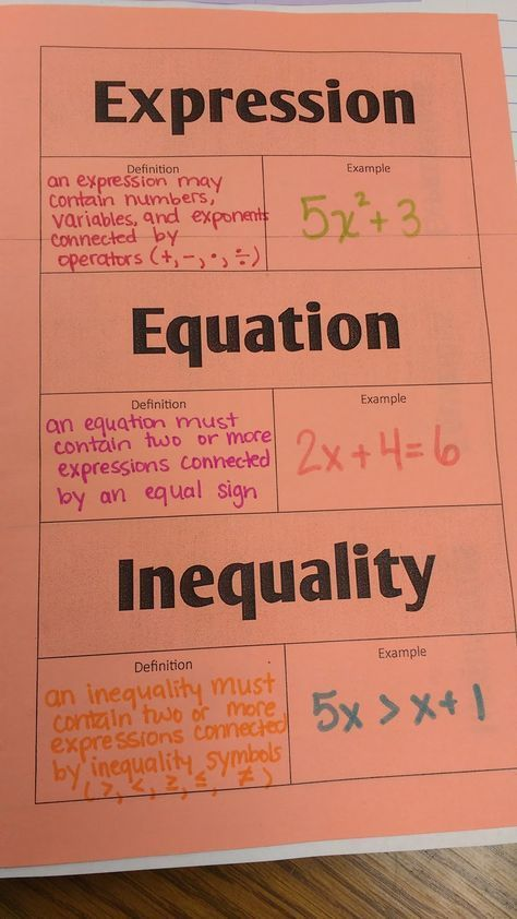Printables Expressions Equations And Inequalities Worksheets 1000 ideas about solving algebraic expressions on pinterest example of expression and create a shop