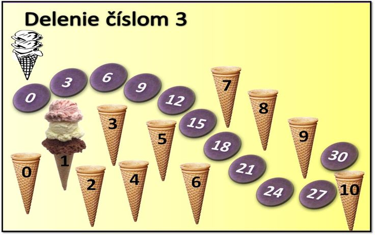 Delenie 3 http://www.purposegames.com/game/delenie-cislom-3-quiz