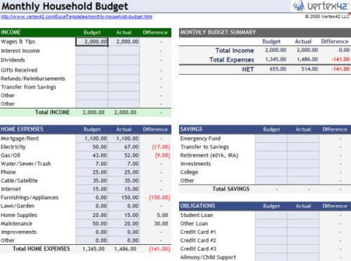 monthly household expenses template