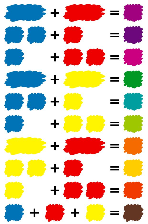 Three Colors Of Yellow And Red Blue Color Mixing Table Craft Keeper Painting Chart