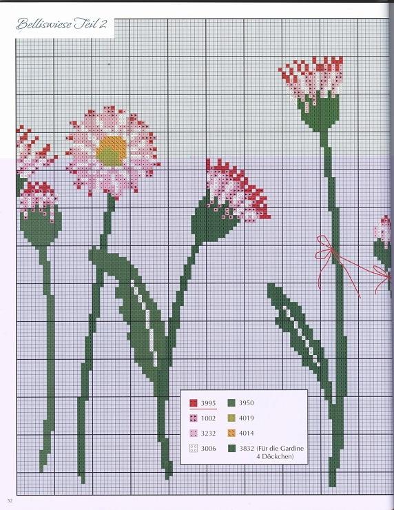 Flowers Pattern 2!
