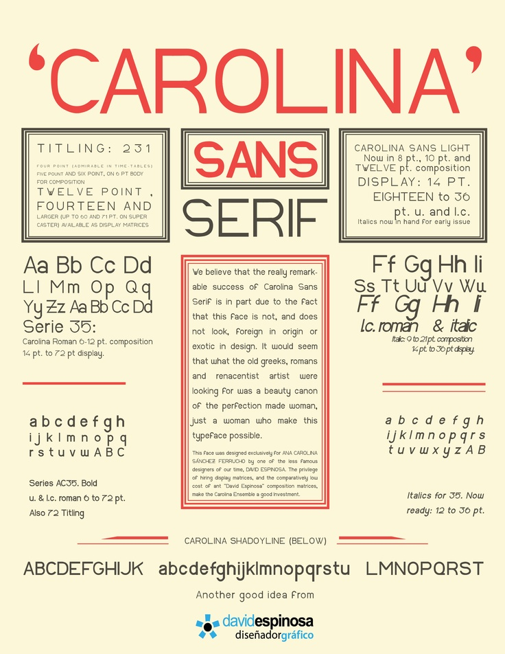Carolina Specimen
