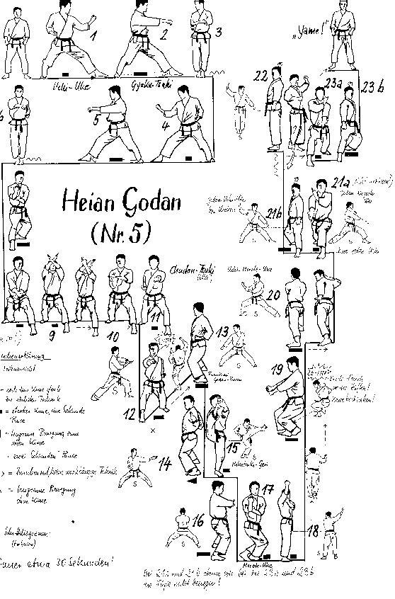 Shorin Ryu Kata Diagrams | Shotokan Karate Katas one of my favourite katas