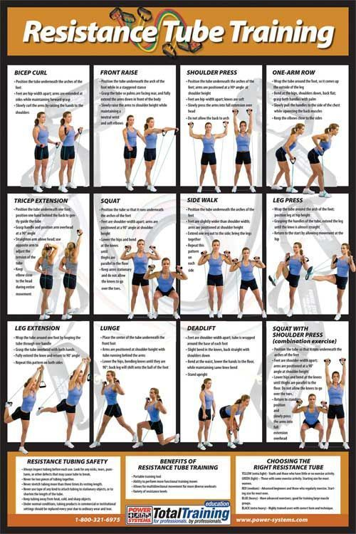 Resistance Band exercises! I love my resistance bands! My Golds Gym workout DVDs have showed me so many ideas on how to use them! Mais #resistancebands