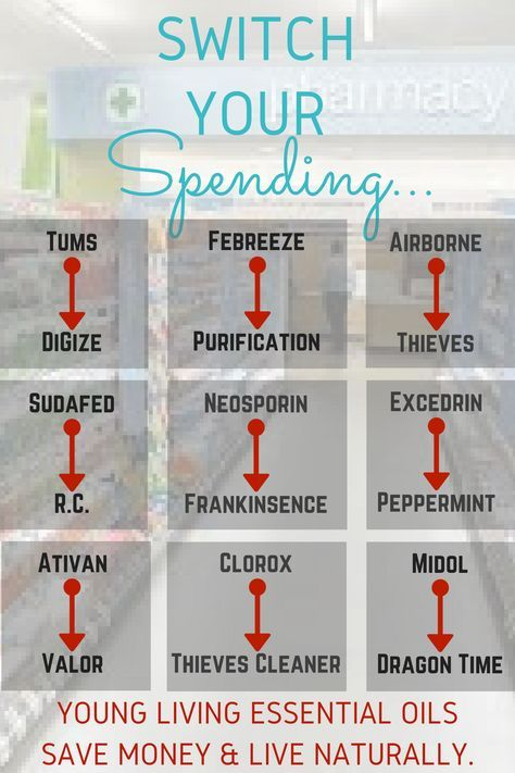 I agree with all of this except Clorox for Thieves. If you are dealing with a stomach bug, Thieves will not get the job done. It is great for other cleaning though.