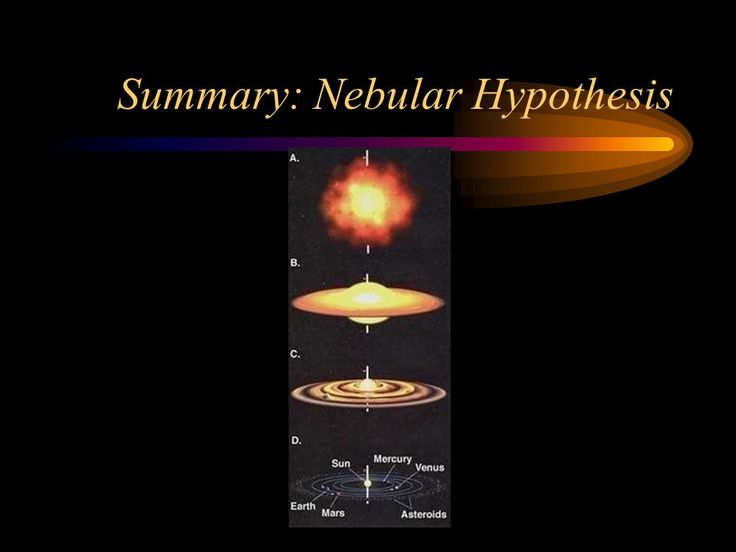 What Is Nebular Hypothesis - Better opinion