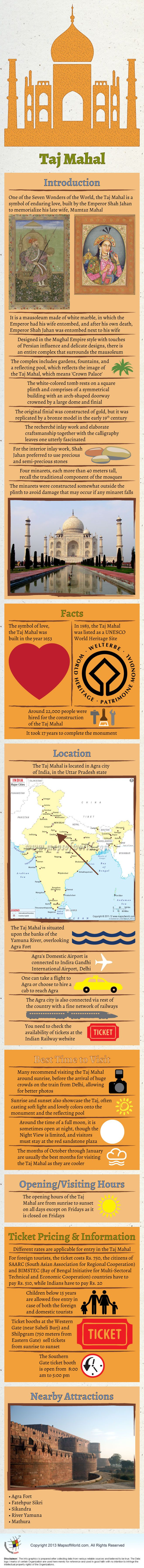 Taj Mahal #Infographic: The symbol of #love, the Taj Mahal was built in the year 1653. Read more: http://www.mapsofworld.com/travel/destinations/india/taj-mahal#ixzz2rmy1lRpc