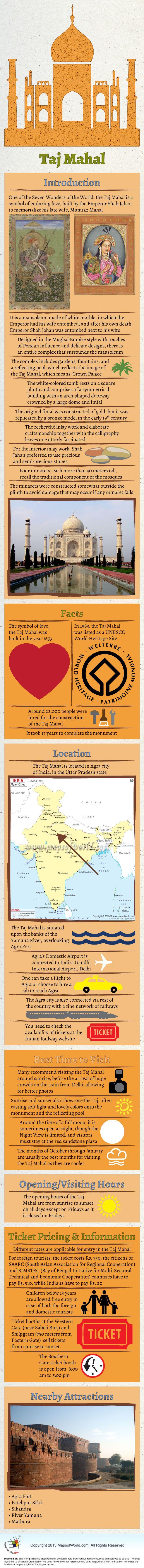Taj Mahal #Infographic: The symbol of #love, the Taj Mahal was built in the year 1653. Read more: http://www.mapsofworld.com/travel/destinations/india/taj-mahal#ixzz2rmy1lRpc