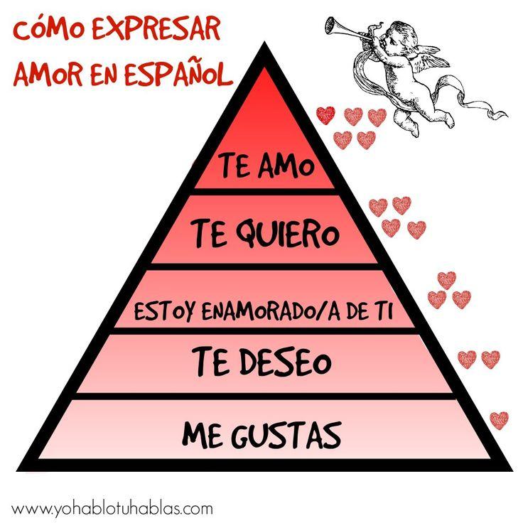 1527 Best Spanish Images On Pinterest  Spanish Classroom -8514
