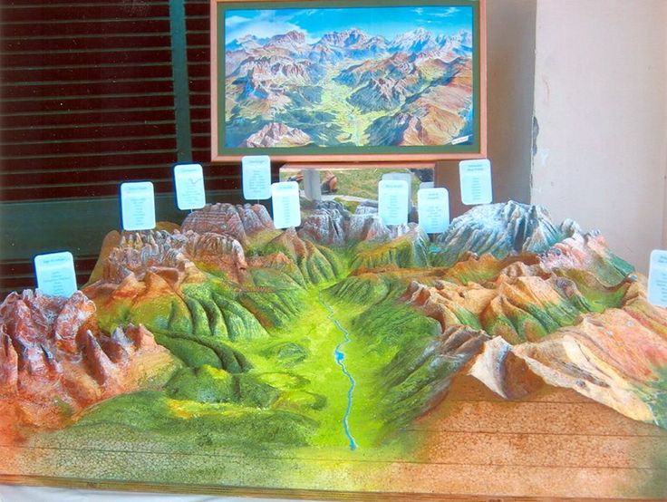 3D Tableau (or Table Plan) Handmade sculptured and painted. Italian Val Di Fassa and his Mounts.