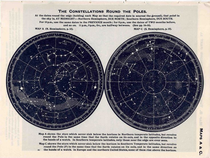 hemisferios celestes
