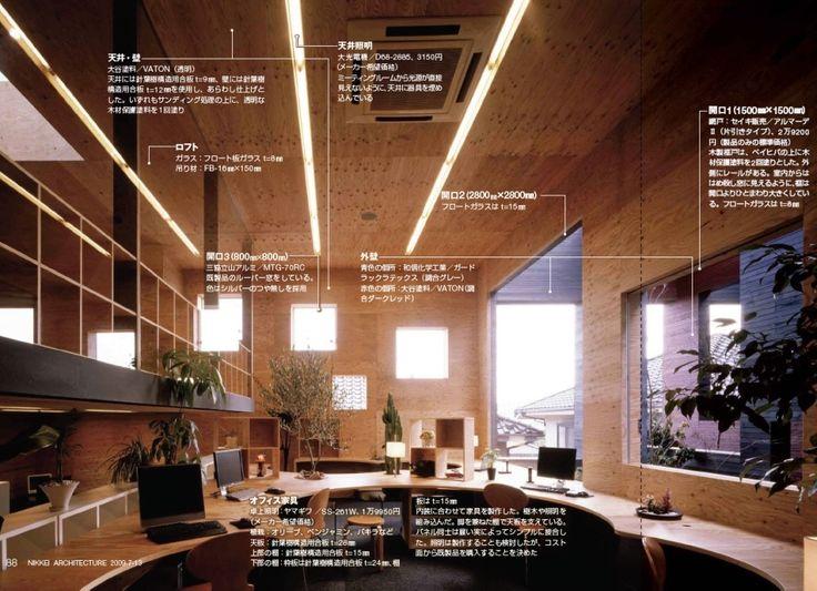 コストダウンを図るために、内装を構造用合板のあらわし仕上げにした住宅やオフィスは少なくない。木の風合いを生かした温かみのある意匠にもうってつけだ。ちょっとした加工で納まりなどを工夫すれば、より洗練された空間を実現できる。オフィスビルでの実例を見てみよう。
