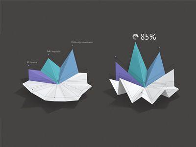 3D Chart                                                       …