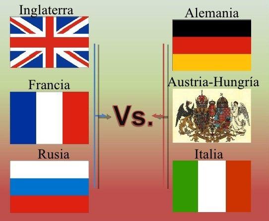 Image result for banderas de europa en la primera guerra mundial