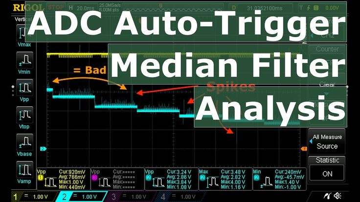ADC Auto-Trigger Median Filter Analysis - #4