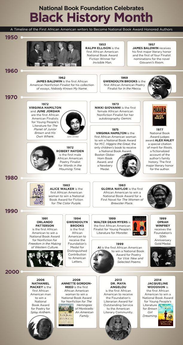 african writing awards list