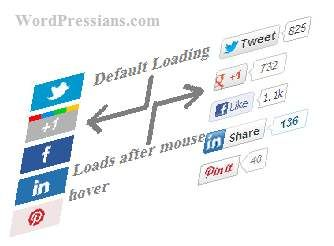 Lazy load social share buttons for your WordPress blog.