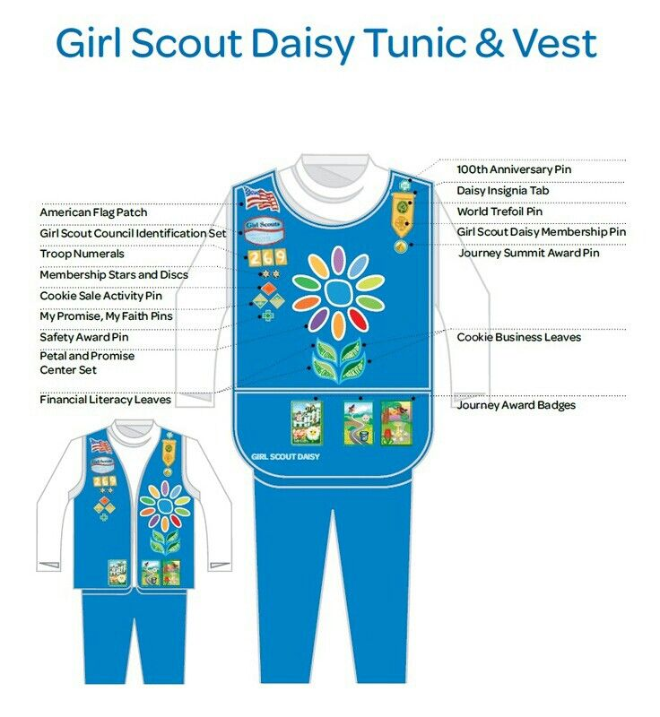 girl scout meeting ideas for daisies (san tan valley, florence, coolidge, arizona) for girl scout daisies girl scout resources, ideas and projects.