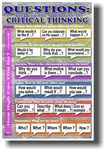 WE COULD CREATE A REMINDER SHEET FOR DD'S FOLDER Questions: Building the Foundation for Critical Thinking - Classroom Poster PosterEnvy,http://www.amazon.com/dp/B007XUJBLO/ref=cm_sw_r_pi_dp_Cre2sb0301K4KFM9