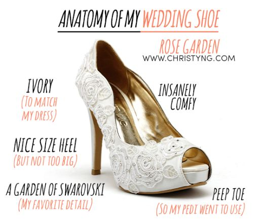 Anatomy of the perfect Wedding Shoes! Our idea of how wedding shoes should be made! #dreamshoes