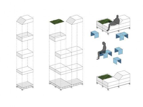 Grupa Gdyby - Gdańsk - architektura, przestrzenie publiczne, design / Projekty
