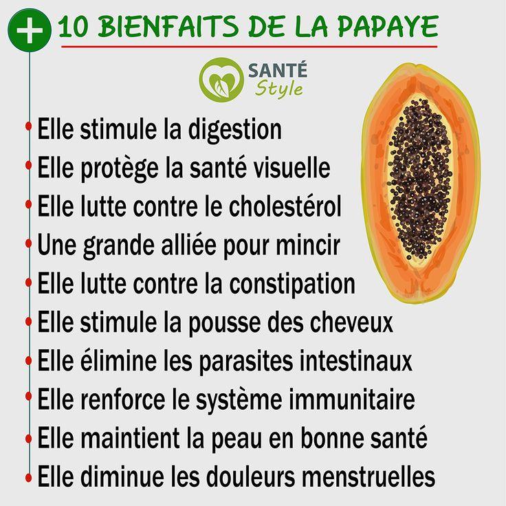 10 bienfaits de la papaye   #santestyle #sante #health #aliments #food #beauté #beauty #maigrir #perdredupoids #minceur #weightloss #manger #eat #quote # ciation #psycho #nutrition #foodporn #healthyfood #motivation #healthyfacts #yoga #cancer #fruit