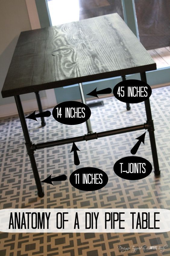 DIY Pipe Table: