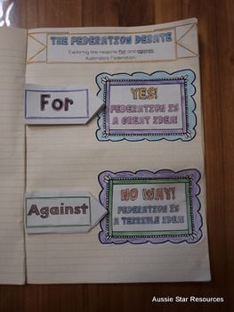 This activity is designed to assist you in your Year 6 classroom while studying Australian Federation. This is a great interactive activity to help students explore the various arguments and points of view in the decision making for Australian Federation. (ACHHK113 & ACHHS123) It could be used during class discussion/exploration into the reasons for and against OR it could be used as an assessment task.