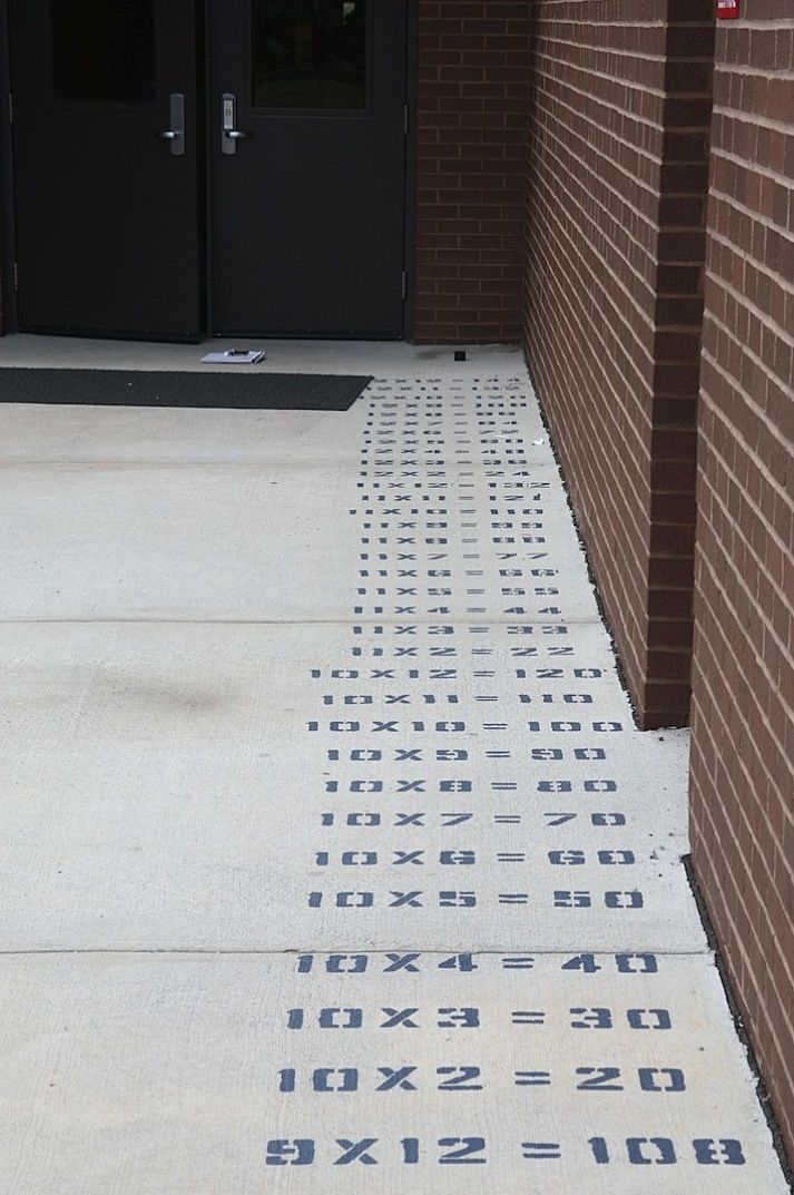 16 Best Industrial Floor Marking Signs Images On Pinterest
