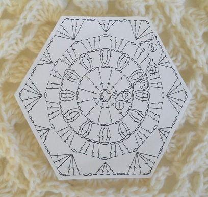 Hexagon chart..Crochet Charts Graph, Dscn2844 255B13 255D Jpg, Hexagons Charts, Dscn2844 Hexagons, Crochet Hexagons, Granny Squares, Granny Hexagons, Crochet Pattern, Granny Charts