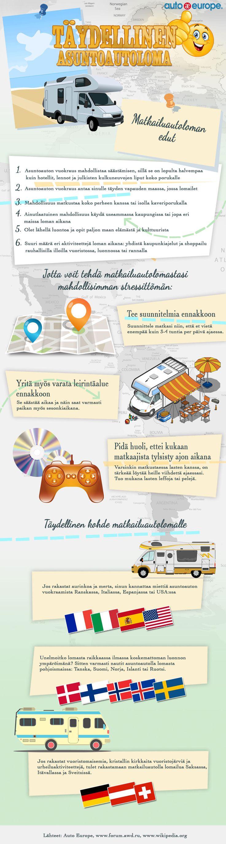 Infografiikka: Täydellinen asuntoautoloma - Muut infografiikkamme löydät täältä: www.autoeurope.fi