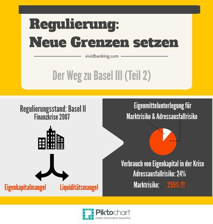 Regulierung – Neue Grenzen setzen und der Weg zu Basel III (Teil 2) Derzeit machen fehlende technische Standards und eine inkonsequente Umsetzung der Inhalte von Basel III den Anschein, dass die europäischen Behörden an der Umsetzung mit Problemen zu kämpfen haben. #basel3 #regulierung #crr #crd4 #banking