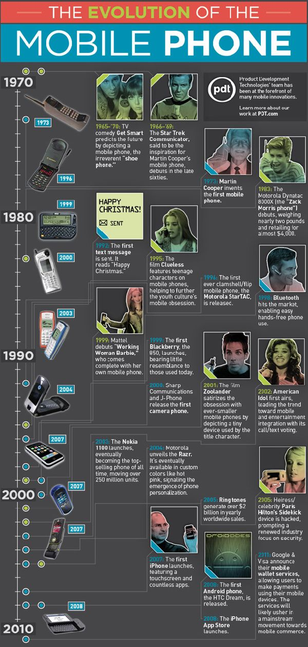 """From Zack Morris's mobile phone (costing 4 grand!) to the iPhone App Store, this fun infographic on the evolution of the mobile phone just goes to show that """"we've come a long way, baby."""""""