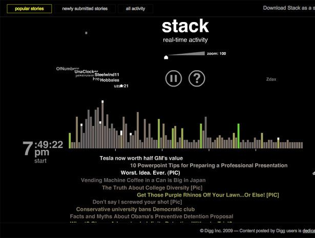 50 Great Examples of Data Visualization   Webdesigner Depot