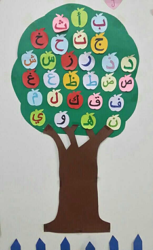شجرة حروف الهجاء للأطفال Diy And Crafts Crafts Diy