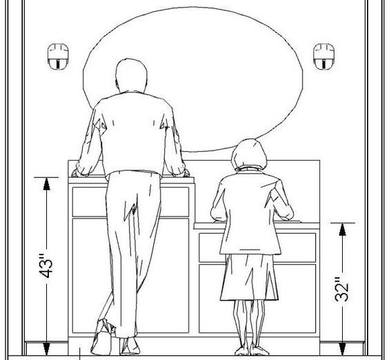 Really good clickable resource to see what kinds of dimensions for a universal design bathroom: