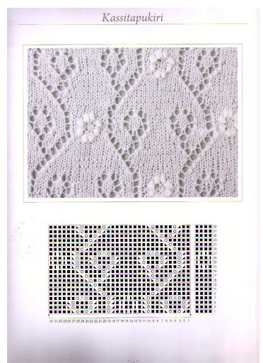 Beautiful lace pattern chart