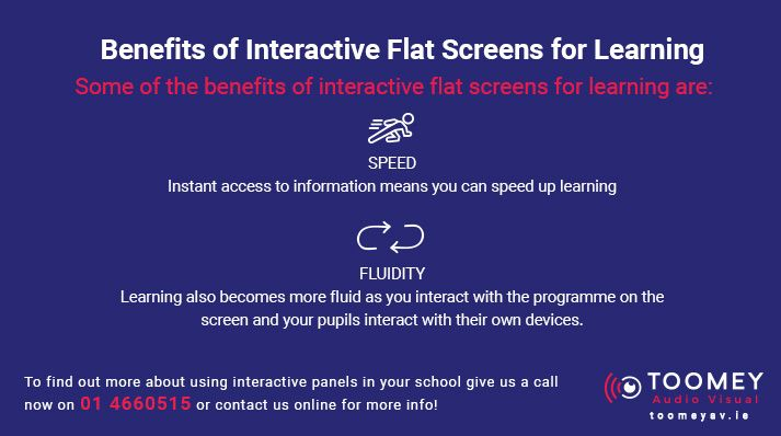 Benefits of Interactive Flatscreens for Learning