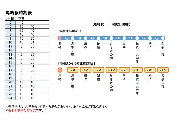 【10/27】南海本線 樽井~尾崎の運休状況。代行バスのバス停や電車の運行状況も掲載しました | いまどきの鉄道サイトの作り方